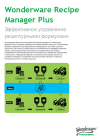 Wonderware_Recipe_Manager_Plus_ru_1015